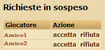Amici3.png